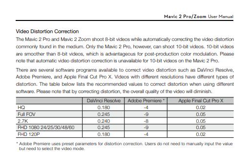 Mavic Pro 2 Lens/Barrel Distortion Problem | DJI FORUM